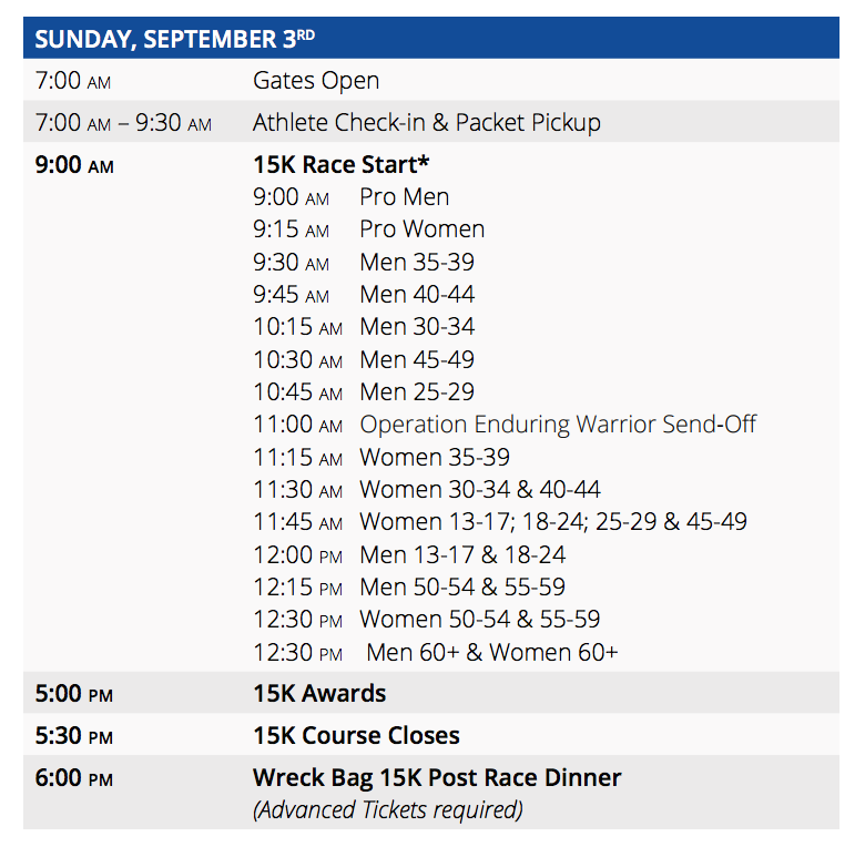 US OCR Championships Schedule